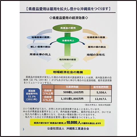 県産品奨励月間02